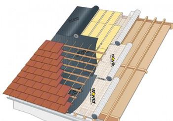 Rénovation de votre toiture